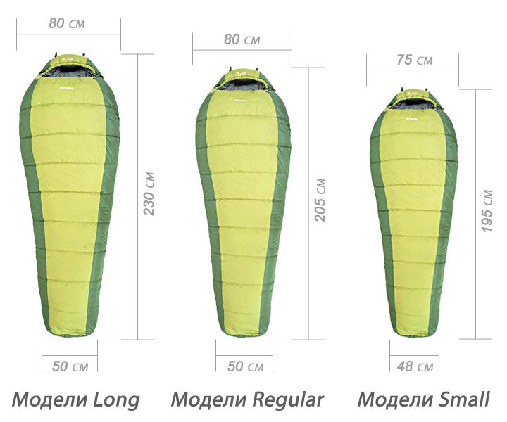 размеры спальников